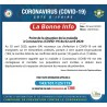 Coronavirus Côte d'Ivoire - Covid-19
